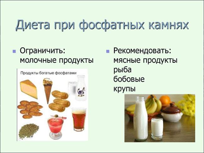 фосфаты в почках диета