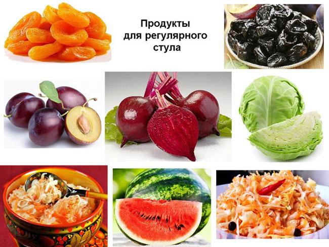 продукты от запора