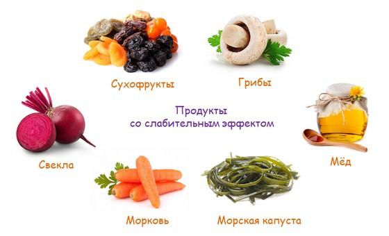 продукты со слабительным эффектом
