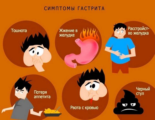 симптомы гастрита рисунок